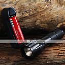 halpa Taskulamput-LED taskulamput LED 1600 lm 3 Tila LED Akulla ja laturilla Zoomable Säädettävä fokus Telttailu/Retkely/Luolailu Päivittäiskäyttöön
