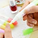 preiswerte Nagel Maniküre & Pediküre Werkzeuge-Nagel Kunst Regulär Klassisch Gute Qualität Alltag Nägelpflege
