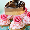 cheap Bakeware-Bakeware tools Stainless Steel DIY For Bread / For Cake / For Cupcake Mold