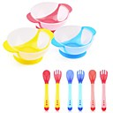 cheap Dinnerware-Baby Infants Feeding Bowl Temperature Sensing Spoon Suction Cup
