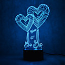 preiswerte Nachtleuchten-1 Stück 3D Nachtlicht Mehrfarbig USB Sensor Abblendbar Wasserfest Farbwechsel