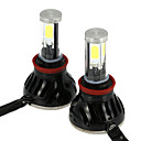 cheap Car Emergency Tools-2pcs H16 / H9 / H11 Car Light Bulbs 40 W 4000 lm Fog Light