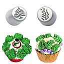 cheap Holiday Deals-Bakeware tools Stainless Steel + A Grade ABS Baking Tool Everyday Use Cake Molds 2pcs