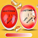 cheap Bracelets-1Pc Color Change Changing Egg Timer For Perfect Cook Soft and Hard Boiled Eggs Timer Creative Kitchen Gadget