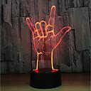 זול תאורה מודרנית-1set LED לילה אור מופעל באמצעות USB גע בחיישן