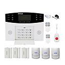 abordables Sensores y Alarmas de Seguridad-CS85 Sistemas de alarma para el hogar GSM Plataforma GSM Mando a Distancia 433MHzforHogar