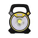 tanie Światła drogi-KWB 1 szt. 5 W Reflektory LED Wodoodporne / Przygaszanie Biały 5.5 V Oświetlenie zwenętrzne