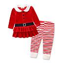 ieftine Seturi Îmbrăcăminte Fete-Copil Fete Activ / Șic Stradă Zilnic / Concediu Mată / Dungi Manșon Lung Regular Lung Spandex Set Îmbrăcăminte Roșu-aprins 100