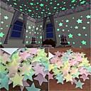 preiswerte Wandgemälde-Lichtschalter Sticker - Flugzeug-Wand Sticker / Leuchtende Wand Sticker Halloween / Feiertage Drinnen / Kinderzimmer