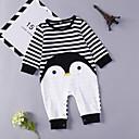 ieftine Set Îmbrăcăminte Bebeluși-Bebelus Fete De Bază Sport Imprimeu Manșon Lung Bumbac O - piesă / Copil