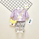 povoljno Džemperi i kardigani za djevojčice-Djeca Djevojčice Prugasti uzorak / Print Dugih rukava Komplet odjeće
