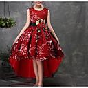 Fashion Girls' Dresses Best Sellers