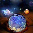 cheap Décor Lights-LED Night Light Starry Sky Magic Star Moon Planet Projector Lamp Cosmos Universe Luminaria Baby Nursery Light For Birthday Gift