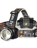 cheap Women's Shirts-1800 lm Headlamps / Headlight LED 1 Mode - Boruit® RJ-2166 - Zoomable / Anglehead / Suitable for Vehicles