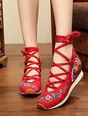 ieftine Bluze Damă-Pentru femei Pantofi Țesătură Primăvară / Vară Confortabili / Espadrile / Pantofi brodate Pantofi Flați Toc Drept Vârf Închis Dantelă /