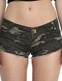 cheap Women's Pants-Women's Jeans / Shorts Pants - Camouflage Print Low Rise / Summer