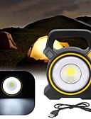זול צעיפים אופנתיים-נורות שיטפון תאורה ניידת / נורות סולריות לד תאורת חירום פלסטי חיצוני ל קמפינג צהוב / אפור כהה
