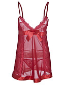 cheap Women's Lingerie-Women's Babydoll & Slips Nightwear - Lace, Solid Colored