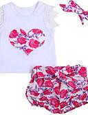tanie Zestawy ubrań dla niemowląt-Dziecko Dla dziewczynek Aktywny Nadruk Bez rękawów Długie Bawełna Komplet odzieży / Brzdąc