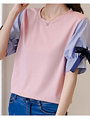 cheap Women's T-shirts-Women's Cotton T-shirt - Solid Colored / Color Block