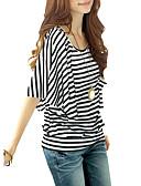 ieftine Tricou-tricou pentru femei - gât rotund dungat
