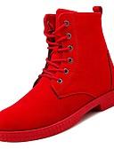 cheap Men's Shirts-Men's Combat Boots PU(Polyurethane) Fall Boots Black / Red