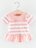 Χαμηλού Κόστους Βρεφικά φορέματα-Μωρό Κοριτσίστικα Βασικό Ριγέ Με Βολάν / Patchwork Κοντομάνικο Πάνω από το Γόνατο Πολυεστέρας Φόρεμα Ανθισμένο Ροζ