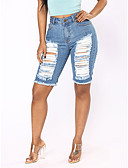 cheap Shorts-Women's Active / Exaggerated Shorts Pants - Solid Colored Cut Out / Classic / Hole High Waist Cotton Blue L XL XXL