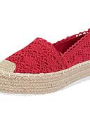 povoljno Maxi haljine-Žene Ravne cipele Creepersice Čipka Ljeto Plava / Pink / Leopard