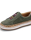 hesapli Maksi Elbiseler-Unisex Mokasen & Bağcıksız Ayakkabılar Düz Taban Yuvarlak Uçlu Kanvas Klasik İlkbahar & Kış Koyu Mavi / Ordu Yeşili / Kırmzı