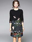 זול שמלות קוקטייל-גזרת A עם תכשיטים קצר \ מיני פוליאסטר מסיבת קוקטייל שמלה עם דוגמא \ הדפס על ידי LAN TING Express
