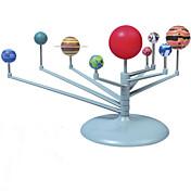 Juguete de Astronomía Juguete del sistema solar Juguete Educativo Nueve planetas Juguetes Sistema solar Pintura Manualidades Univers