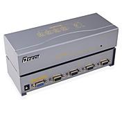 VGA スプリッター, VGA to VGA スプリッター メス―メス