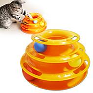 Игрушка для котов Игрушки для животных Интерактивный Игровой круг с шариками Тарелка Пластик