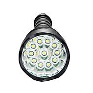 LED Lommelygter LED 3800 lm 5 Tilstand LED Vandtæt Super let Højstyrke Dæmpbar Camping/Vandring/Grotte Udforskning Dagligdags Brug