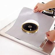 Høj kvalitet Køkken Rengøringsmiddel Beskyttelse,Papir