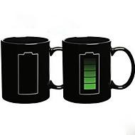 מודרני, חדשני צבעוני ללכת ציוד לשתייה, 400 ml צבע-שינוי רגיש לחום קרמי עירום חָלָב כוסות קפה