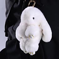 Bag / Phone / Keychain Charm Rabbit Fur