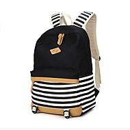Backpacks Hot Sales
