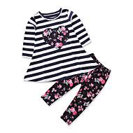 Djevojčice Pamuk Poliester Cvjetni print Linije / valovi Vez Jesen Spring, Fall, Winter, Summer Dugo Pant Setovi Komplet odjeće