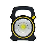 tanie Naświetlacze-BRELONG® 1szt 10W Reflektory LED Bezpieczeństwo Oświetlenie zwenętrzne Zimna biel <5V