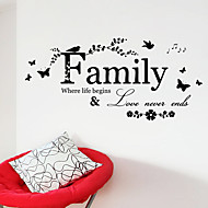 Decorative Wall Stickers - Words & Quotes Wall Stickers Characters Living Room / Bedroom / Bathroom