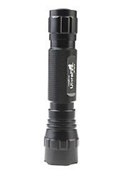 abordables -Lampes Torches LED / Lampes de poche LED 250lm 1 Mode d'Eclairage