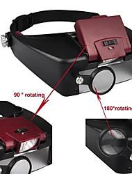 Недорогие -1.5X 3X 8.5X 10X светодиодные шлем Голова Лупа глаз очки Стиль Лупа