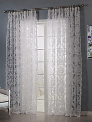 cheap -Rod Pocket Grommet Top Tab Top Double Pleat Two Panels Curtain Country Bedroom Polyester Material Sheer Curtains Shades Home Decoration