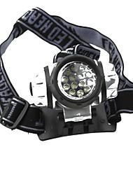 Lanternas de Cabeça Farol Dianteiro LED lm 4.0 Modo Pesca