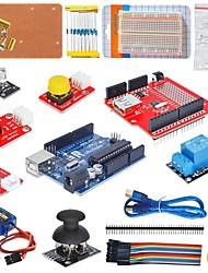 voordelige -USB host demo kit