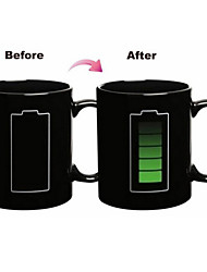 cheap -1pc 300ml Magic Battery Discolour Color Ceramic Mug Drinkware