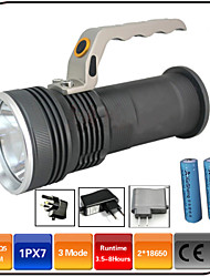 cheap -LED Flashlights / Torch LED 1000 lm 3 Mode - with Batteries and Charger Zoomable Impact Resistant Rechargeable Waterproof