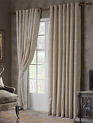 cheap -Rod Pocket Grommet Top Tab Top Double Pleat Two Panels Curtain Modern European Mediterranean Neoclassical Country, Jacquard Solid Polka